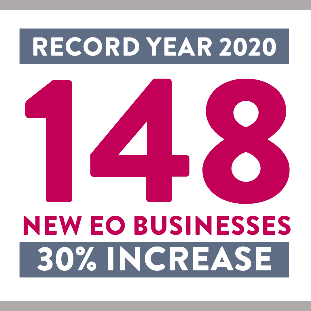 New EOBs in 2020