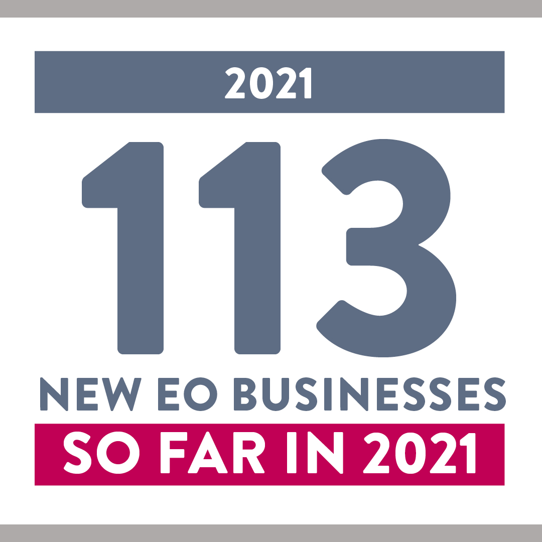 New EOBs in 2021
